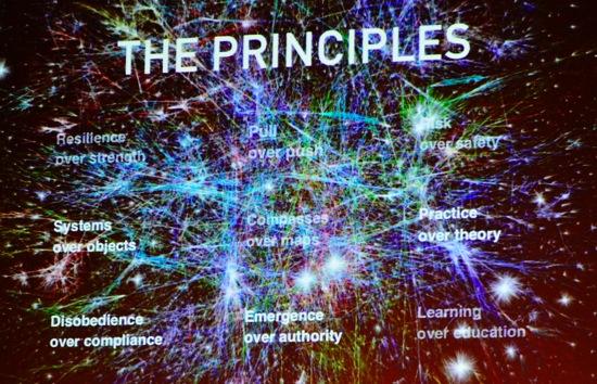 JOI ITO2 Principles