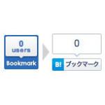 [Stinger3] はてなブックマークボタンのデザインを変更して他のSNSボタンと見た目をそろえる方法【訂正あり】