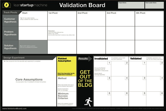 Validation Board 3 6 2