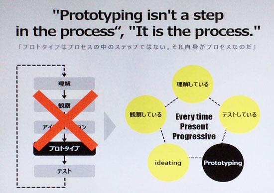 プロトタイピング