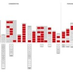 メンタルモデルダイアグラム構築ワークショップ 参加レポート