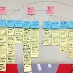 サービスデザイン方法論2014 第4回:ユーザーインタビューと要求抽出 レポート
