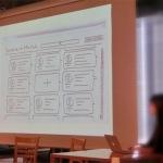 サービスデザイン方法論2014 第6回:ペーパープロトタイピング レポート