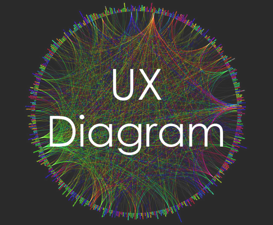 UX diagram