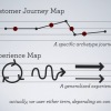 customer journey map - experience map